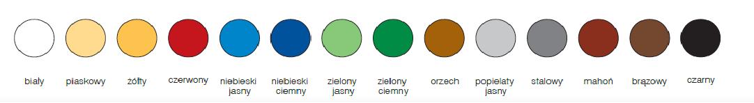 Emalin Penetrol kolory